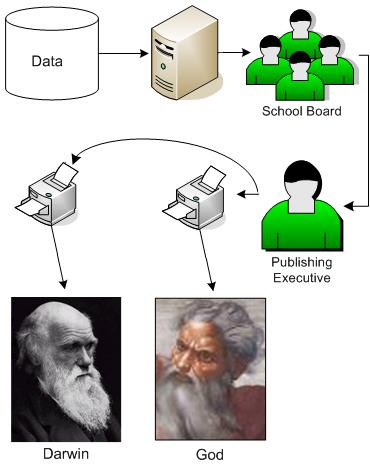Darwinschematic7